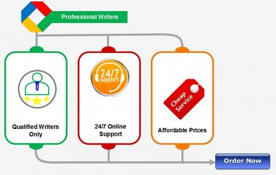 The Definitive Guide to Writing an Essay    Top Writing an Essay Secrets   As soon as you've made a decision it's crucial of how you would love to compose the essay that you imagine. Now, based on how many pages your composition ought to be simply pay attention to a section at one time and offer some signs. If writing an excellent essay looks like a troublesome undertaking then you should stick to some detail by detail procedure in order that it allows one to compose an informative article that is high-quality and informative.  Facts, Fiction and Writing an Essay    Writing is a blend of art and craft. It's a true art. To compose a composition isn't the simplest thing to do.  The Writing an Essay Stories    You are about to finish your writing when you're ready to put out on a superb decision for an essay. Writing is certainly thought to be part of essay writing involves and life the writer's part or certain abilities. It really is one of the important tasks that gratify a great deal of time, effort and resources. It requires students to remain focused on for a period of time. It has turned into a nightmare for all students. It is a method which enables students to strengthen their research skills. Without giving plenty of significance of editing and revision critical essay writing can not be concluded.  There are various kinds of essays. Writing an essay is a normal task given to each student in college. You can't simply begin writing a composition the instant that you read the subject. Therefore that students receive the proper grades every essay is suitably plagiarism-free and referenced. Probably the part of this kind of essay is its format as is true with any sort of article. Article writing help can be helpful for students who require help. Writing online is a sort of service provided by writing organizations. Writing an essay might be a challenge for students. In case it seems like a daunting adventure, then figuring out how to break down the process to lots of easy steps will give you the confidence that you want to create an appealing, higher excellent piece of content out. It's not simple to compose a composition that is well designed and one-of-a-kind but doesn't imply that no body could doit. Currently there isn't anything to be concerned about academic essay if you're ill or sick which prevented you from writing it. Writing essays is the principal job. Hence, you sat down to compose your composition that is due very soon. The essay may be a more description that gives point. An individual needs to understand how to compose a beneficial, clean and graceful essay because it's the simple part of our instructional. The article needs to be well balanced bit of writing. Even essays written applying the flow of consciousness procedure have a specific goal at the essay's end.  The Good, the Bad and Writing an Essay   Writing an article isn't a task that is mean. It is one of the very common and default option assignments you can have to deal with while still. It's a brief little bit of writing that discusses how, explains or analyzes one topic. Before start to ready your own essay, only observe a few samples of similar kind of informative article which you're most likely to write. You are able to obtain essay at their site. Writing argumentative composition is an project, since it takes many skills' existence at the moment. The greatest essay writing service on the net web is a organization that supplies affordable and also high quality help on article topics and essay. The Awful Secret of Writing an Essay    If writing an article is an intimidating experience, grasping easy ways of divide the procedure into several essential actions supplies you with the selfconfidence you ought to build up a fascinating, higher excellent piece of work. Starting to compose an article can be challenging. Thus, to set a expressed composition demands a value to be put onto that. It's simply not possible to compose an informative essay. There are different methods for writing an essay but the structure remains exactly the same. You can be asked to compose a composition whilst applying for yet another kind of appraisal or a job. Writing an admission essay is really a basic component of the college admission procedure. Sticking to a couple axioms and suggestions when you compose a entry essay, to tap to your creativity can assist you make the task simpler. designed and one-of